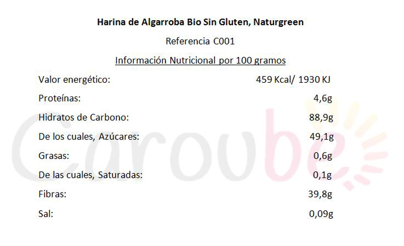 Valores Nutricionales Harina Algarroba Naturgreen