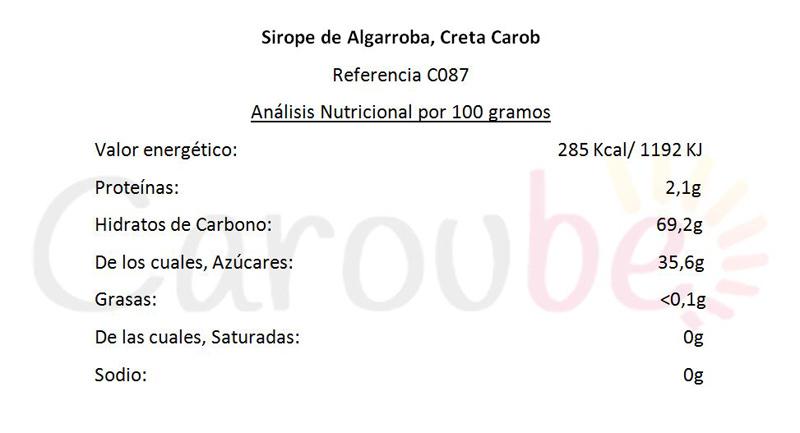 Valor Nutricional Sirope Algarroba